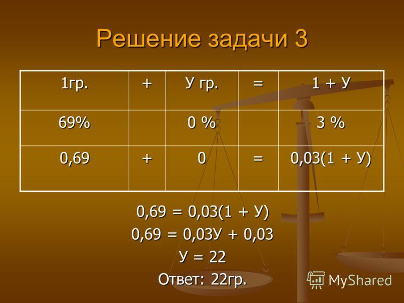 Решение задачи 3 1гр.+ У гр. = 1 + У 69% 0 % 3 % 0,69+0= 0,03(1 + У) 0,69 = 0,03(1 + У) 0,69 = 0,03У + 0,03 У = 22 Ответ: 22гр.