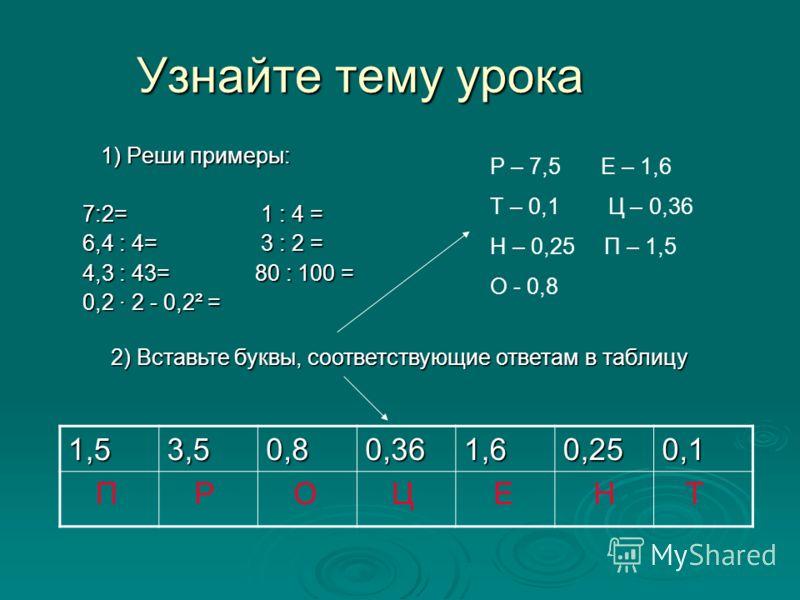 Узнайте тему урока 1) Реши примеры: 1) Реши примеры: 7:2= 1 : 4 = 6,4 : 4= 3 : 2 = 4,3 : 43= 80 : 100 = 0,2 · 2 - 0,2² = 1,53,50,80,361,60,250,1 Р – 7,5 Е – 1,6 Т – 0,1 Ц – 0,36 Н – 0,25 П – 1,5 О - 0,8 2) Вставьте буквы, соответствующие ответам в та