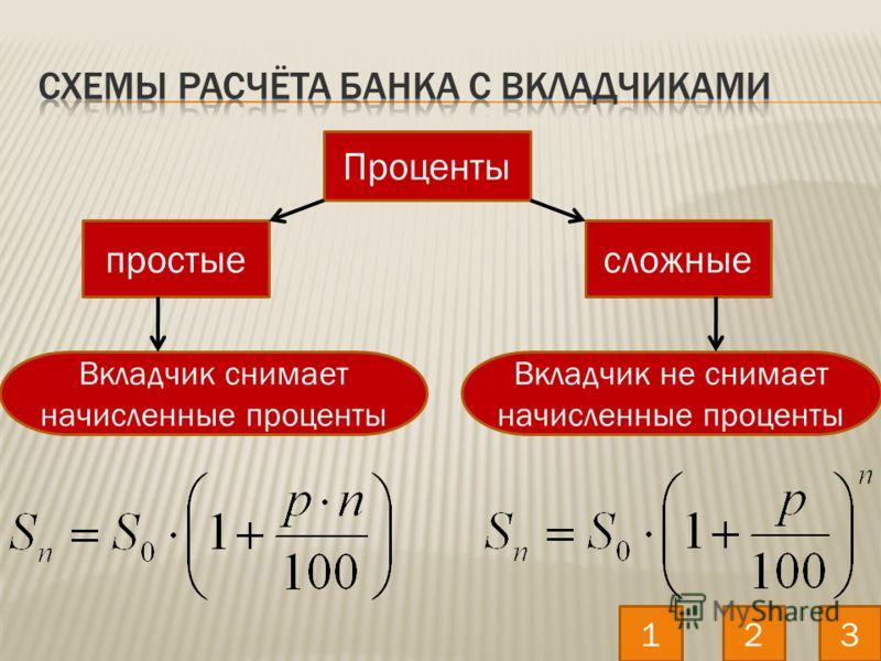 Проценты простыесложные Вкладчик снимает начисленные проценты Вкладчик не снимает начисленные проценты 123