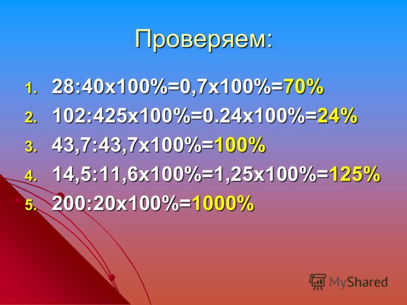 Проверяем: 1. 28:40х100%=0,7х100%=70% 2. 102:425х100%=0.24х100%=24% 3. 43,7:43,7х100%=100% 4. 14,5:11,6х100%=1,25х100%=125% 5. 200:20х100%=1000%