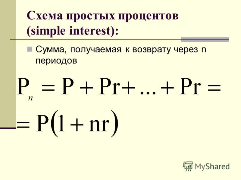 Схема простых процентов (simple interest): Сумма, получаемая к возврату через n периодов