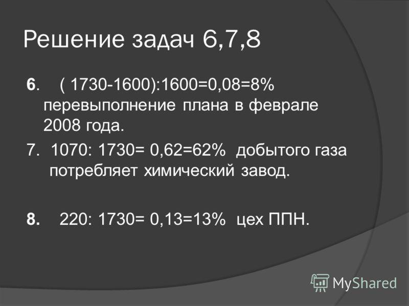 Решение задач 6,7,8 6. ( 1730-1600):1600=0,08=8% перевыполнение плана в феврале 2008 года. 7. 1070: 1730= 0,62=62% добытого газа потребляет химический завод. 8. 220: 1730= 0,13=13% цех ППН.