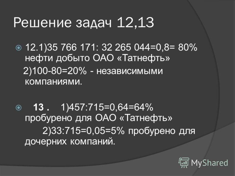 Решение задач 12,13 12.1)35 766 171: 32 265 044=0,8= 80% нефти добыто ОАО «Татнефть» 2)100-80=20% - независимыми компаниями. 13. 1)457:715=0,64=64% пробурено для ОАО «Татнефть» 2)33:715=0,05=5% пробурено для дочерних компаний.