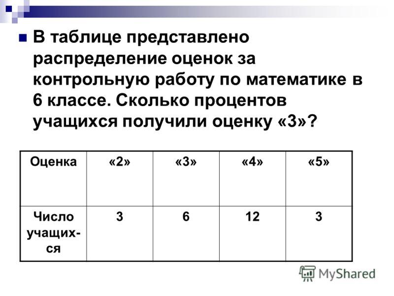 В таблице представлено распределение оценок за контрольную работу по математике в 6 классе. Сколько процентов учащихся получили оценку «3»? Оценка«2»«3»«4»«5» Число учащих- ся 36123