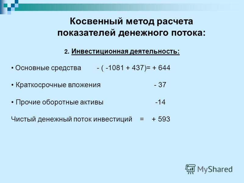 Косвенный метод расчета показателей денежного потока: 2. Инвестиционная деятельность: Основные средства - ( -1081 + 437)= + 644 Краткосрочные вложения - 37 Прочие оборотные активы -14 Чистый денежный поток инвестиций = + 593
