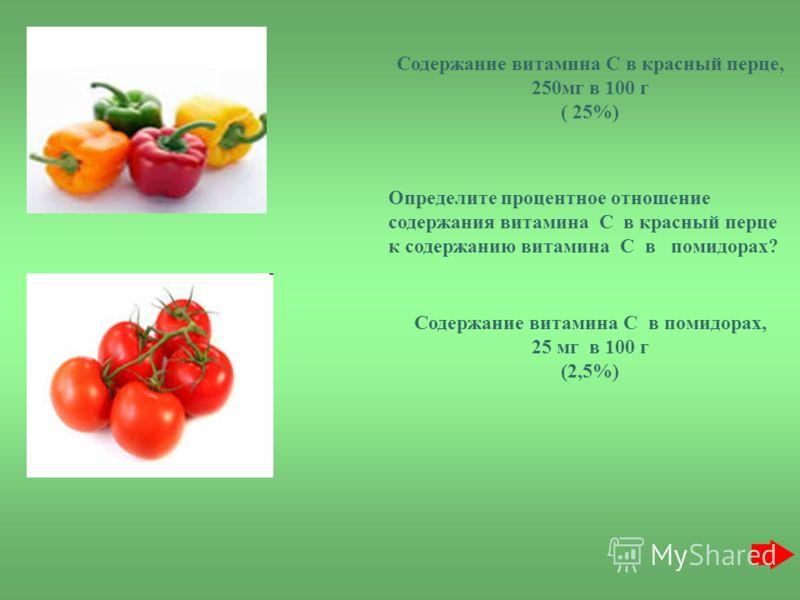 Содержание витамина С в красный перце, 250мг в 100 г ( 25%) Определите процентное отношение содержания витамина С в красный перце к содержанию витамина С в помидорах? Содержание витамина С в помидорах, 25 мг в 100 г (2,5%)