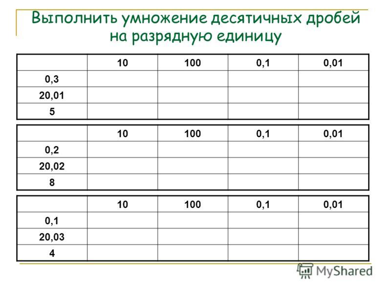 Выполнить умножение десятичных дробей на разрядную единицу 101000,10,01 0,3 20,01 5 101000,10,01 0,2 20,02 8 101000,10,01 0,1 20,03 4