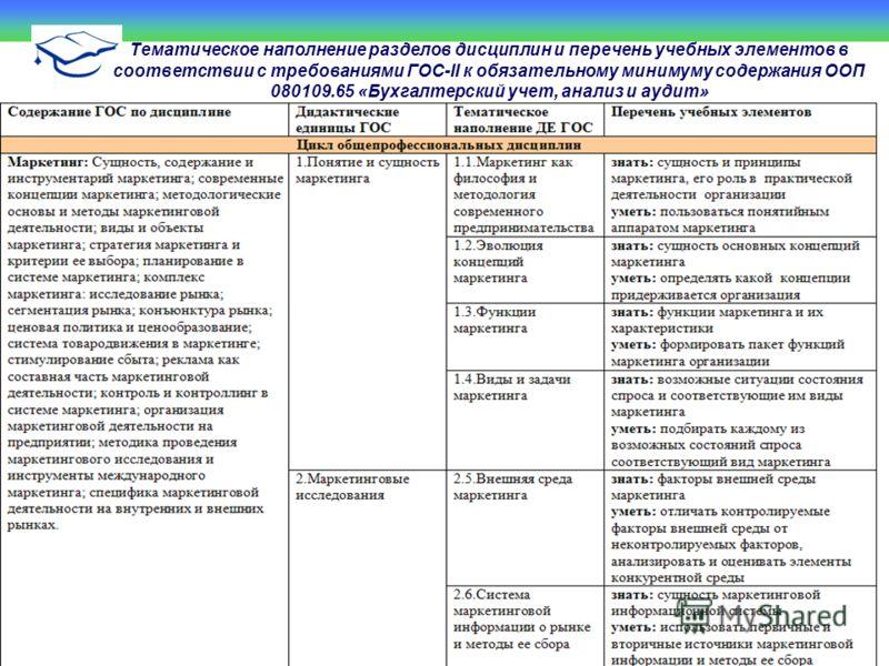 Тематическое наполнение разделов дисциплин и перечень учебных элементов в соответствии с требованиями ГОС-II к обязательному минимуму содержания ООП 080109.65 «Бухгалтерский учет, анализ и аудит»