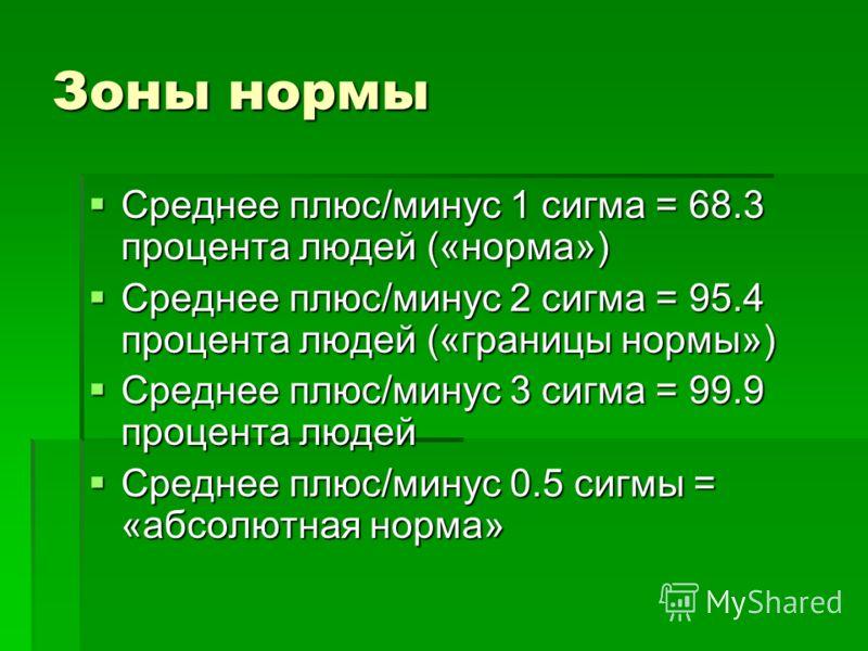 Зоны нормы Среднее плюс/минус 1 сигма = 68.3 процента людей («норма») Среднее плюс/минус 1 сигма = 68.3 процента людей («норма») Среднее плюс/минус 2 сигма = 95.4 процента людей («границы нормы») Среднее плюс/минус 2 сигма = 95.4 процента людей («гра