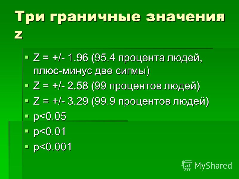 Три граничные значения z Z = +/- 1.96 (95.4 процента людей, плюс-минус две сигмы) Z = +/- 1.96 (95.4 процента людей, плюс-минус две сигмы) Z = +/- 2.58 (99 процентов людей) Z = +/- 2.58 (99 процентов людей) Z = +/- 3.29 (99.9 процентов людей) Z = +/-
