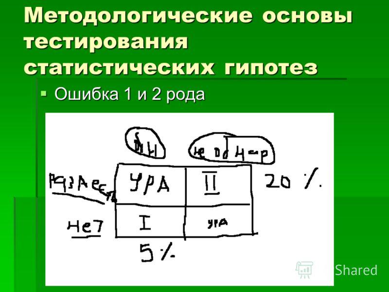 Методологические основы тестирования статистических гипотез Ошибка 1 и 2 рода Ошибка 1 и 2 рода