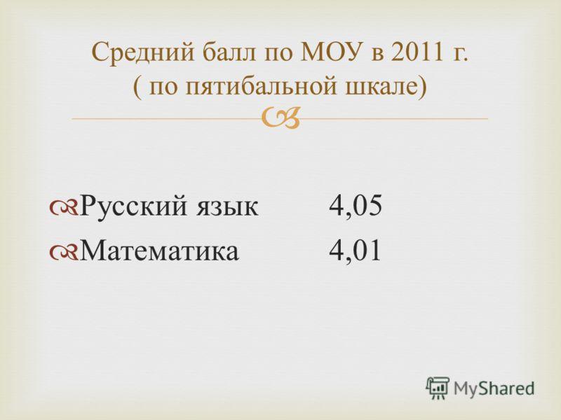 Русский язык 4,05 Математика 4,01 Средний балл по МОУ в 2011 г. ( по пятибальной шкале )