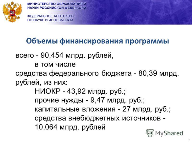 5 Объемы финансирования программы всего - 90,454 млрд. рублей, в том числе средства федерального бюджета - 80,39 млрд. рублей, из них: НИОКР - 43,92 млрд. руб.; прочие нужды - 9,47 млрд. руб.; капитальные вложения - 27 млрд. руб.; средства внебюджетн