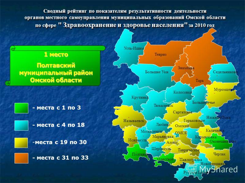 Сводный рейтинг по показателям результативности деятельности органов местного самоуправления муниципальных образований Омской области по сфере