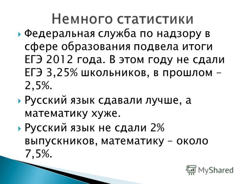 Федеральная служба по надзору в сфере образования подвела итоги ЕГЭ 2012 года. В этом году не сдали ЕГЭ 3,25% школьников, в прошлом – 2,5%. Русский язык сдавали лучше, а математику хуже. Русский язык не сдали 2% выпускников, математику – около 7,5%.