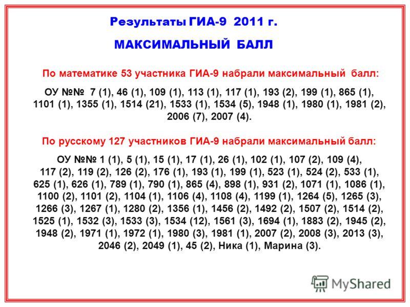 По математике 53 участника ГИА-9 набрали максимальный балл: ОУ 7 (1), 46 (1), 109 (1), 113 (1), 117 (1), 193 (2), 199 (1), 865 (1), 1101 (1), 1355 (1), 1514 (21), 1533 (1), 1534 (5), 1948 (1), 1980 (1), 1981 (2), 2006 (7), 2007 (4). По русскому 127 у