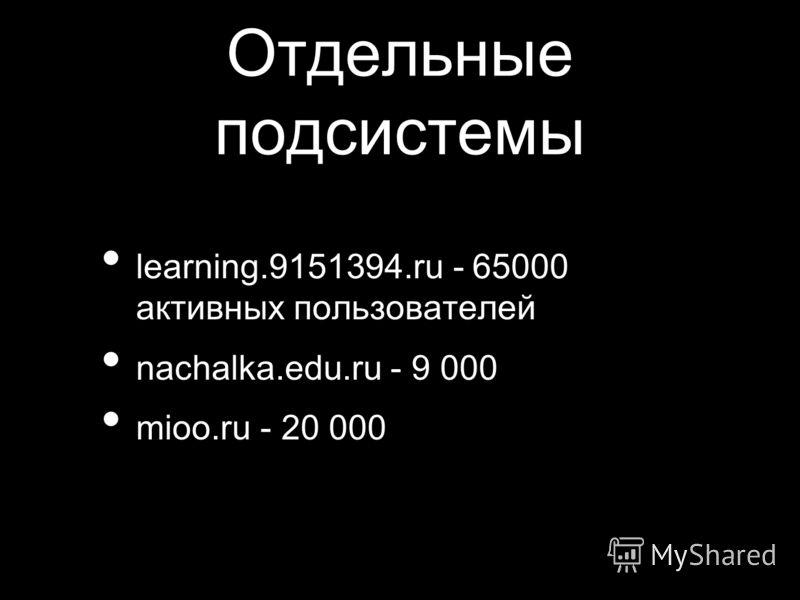 Отдельные подсистемы learning.9151394.ru - 65000 активных пользователей nachalka.edu.ru - 9 000 mioo.ru - 20 000