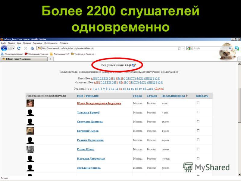 Более 2200 слушателей одновременно