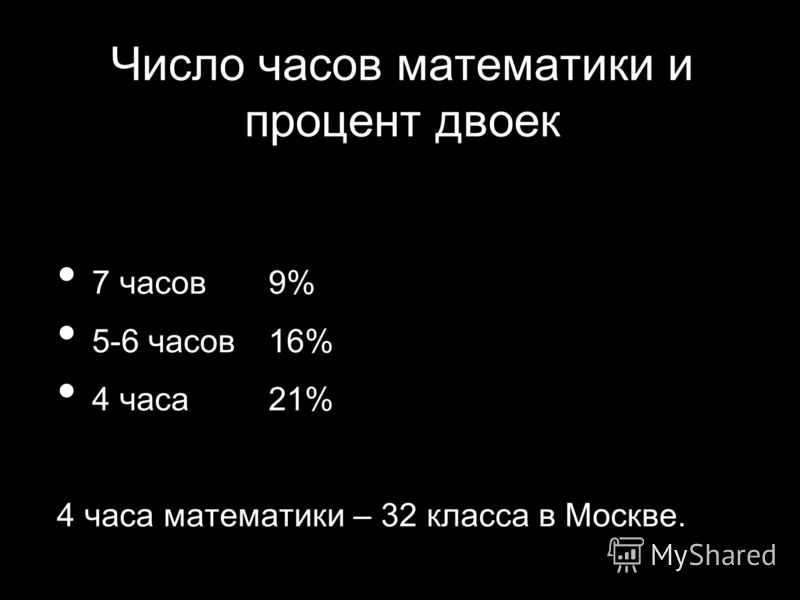 Число часов математики и процент двоек 7 часов9% 5-6 часов 16% 4 часа 21% 4 часа математики – 32 класса в Москве.