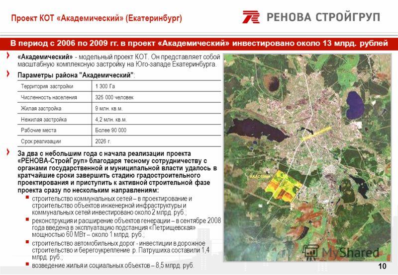 DRAFT 10 Проект КОТ «Академический» (Екатеринбург) «Академический» - модельный проект КОТ. Он представляет собой масштабную комплексную застройку на Юго-западе Екатеринбурга. Параметры района