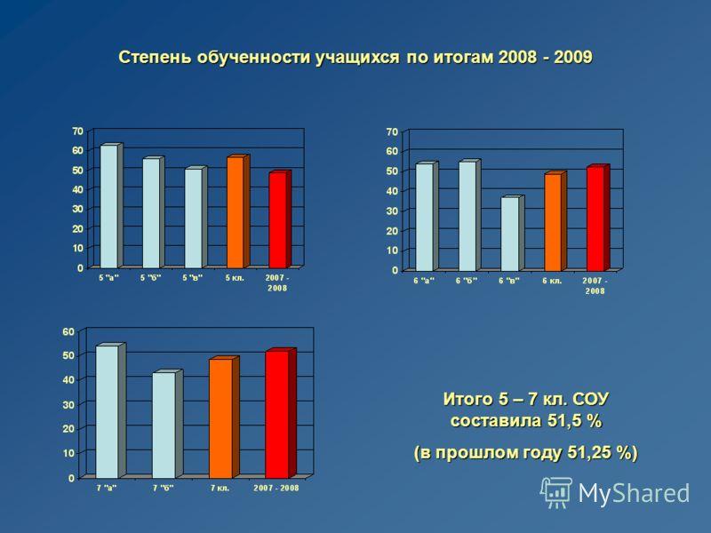 Степень обученности учащихся по итогам 2008 - 2009 Итого 5 – 7 кл. СОУ составила 51,5 % (в прошлом году 51,25 %)