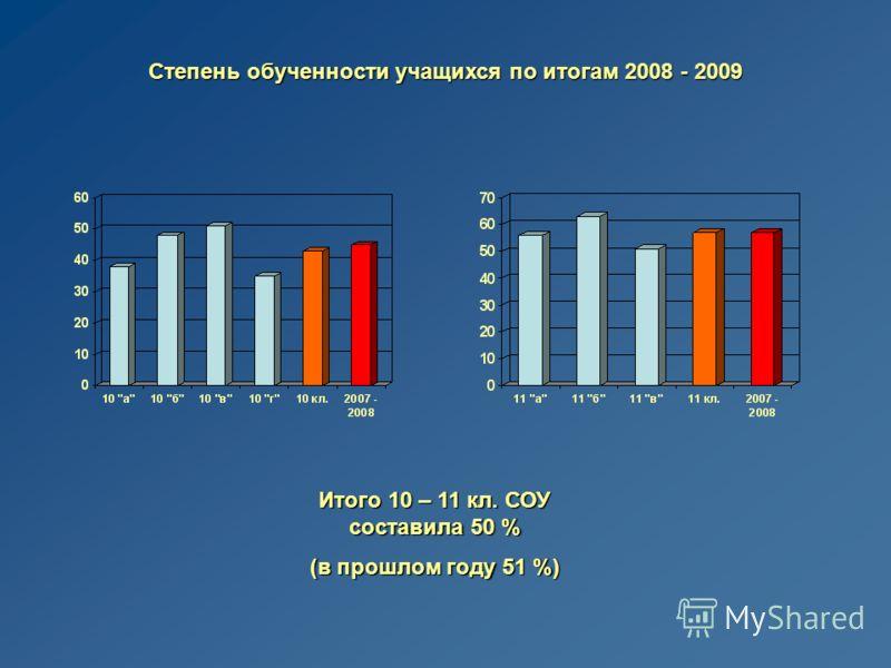 Степень обученности учащихся по итогам 2008 - 2009 Итого 10 – 11 кл. СОУ составила 50 % (в прошлом году 51 %)