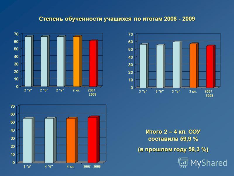 Степень обученности учащихся по итогам 2008 - 2009 Итого 2 – 4 кл. СОУ составила 59,9 % (в прошлом году 58,3 %)
