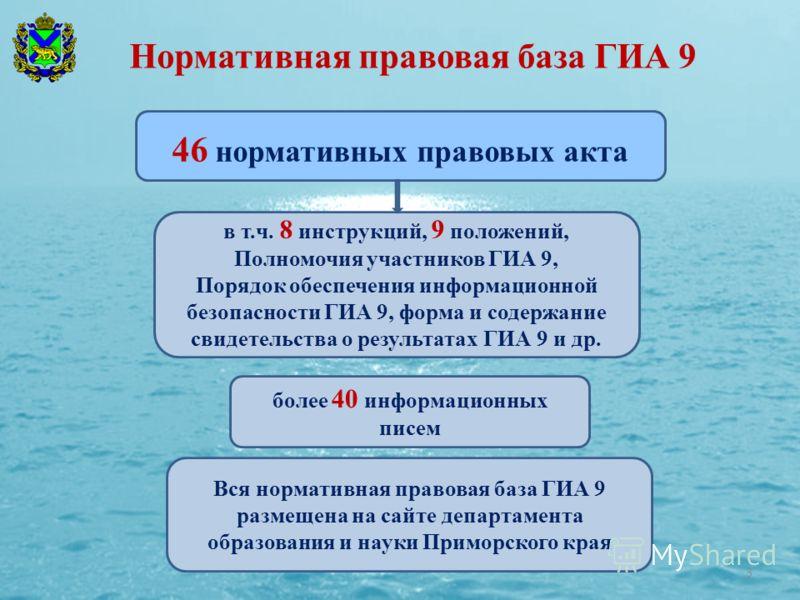 Нормативная правовая база ГИА 9 Вся нормативная правовая база ГИА 9 размещена на сайте департамента образования и науки Приморского края 46 нормативных правовых акта в т.ч. 8 инструкций, 9 положений, Полномочия участников ГИА 9, Порядок обеспечения и