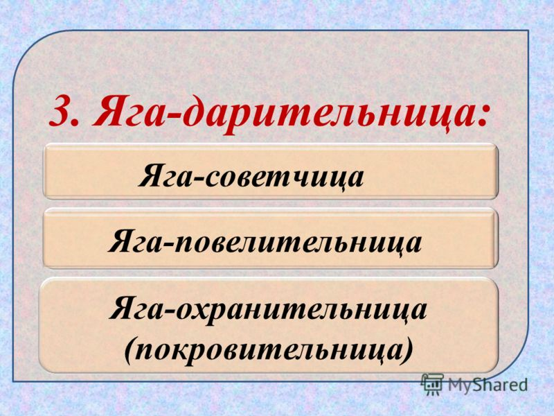 3. Яга-дарительница: Яга-советчица Яга-повелительница Яга-охранительница (покровительница)
