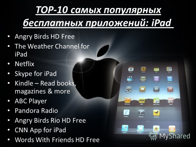 TOP-10 самых популярных бесплатных приложений: iPad Angry Birds HD Free The Weather Channel for iPad Netflix Skype for iPad Kindle – Read books, magazines & more ABC Player Pandora Radio Angry Birds Rio HD Free CNN App for iPad Words With Friends HD