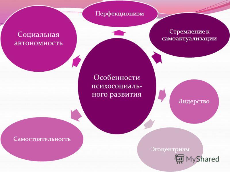 Особенности психосоциаль- ного развития Стремление к самоактуализации Перфекционизм ЛидерствоЭгоцентризмСамостоятельность Социальная автономность