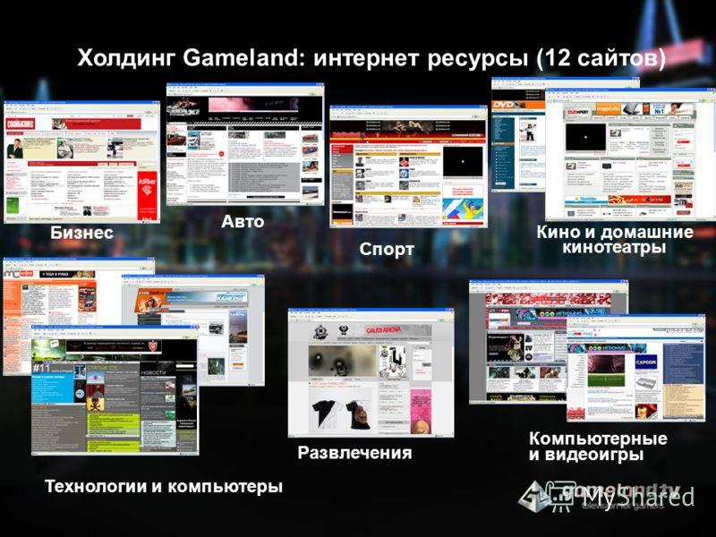 Холдинг Gameland: интернет ресурсы (12 сайтов) Технологии и компьютеры Компьютерные и видеоигры Кино и домашние кинотеатры Спорт Развлечения Бизнес Авто