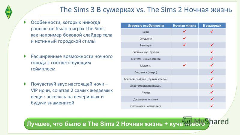 The Sims 3 В сумерках vs. The Sims 2 Ночная жизнь Особенности, которых никогда раньше не было в играх The Sims как например боковой слайдер тела и истинный городской стильl Расширенные возможности ночного города с соответствующим геймплеем Почувствуй