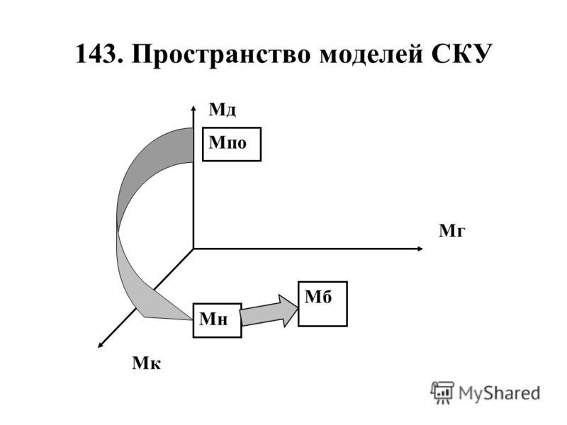 143. Пространство моделей СКУ Мд Мг Мпо Мн Мб Мк