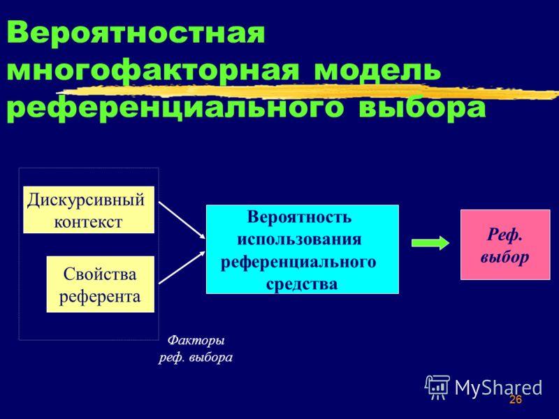 26 Вероятностная многофакторная модель референциального выбора Дискурсивный контекст Вероятность использования референциального средства Свойства референта Реф. выбор Факторы реф. выбора