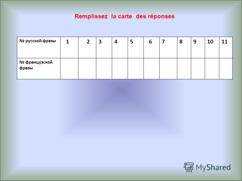 Remplissez la carte des réponses русской фразы1222345678910111 французской фразы