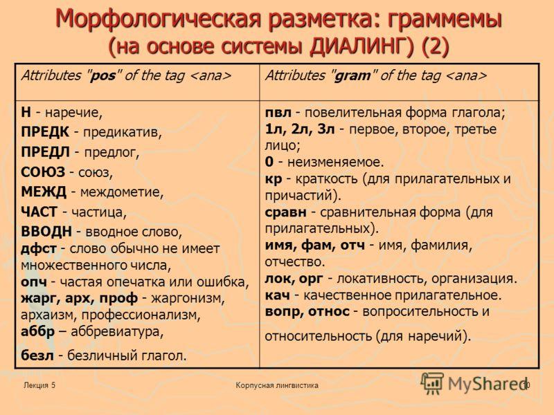 Лекция 5Корпусная лингвистика10 Морфологическая разметка: граммемы (на основе системы ДИАЛИНГ) (2) Attributes