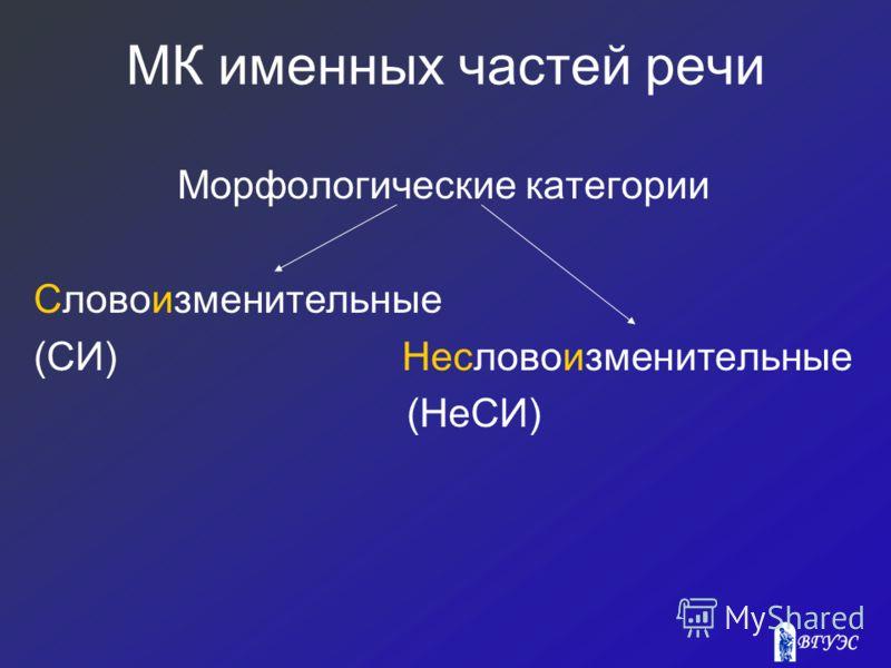 МК именных частей речи Морфологические категории Словоизменительные (СИ) Несловоизменительные (НеСИ)