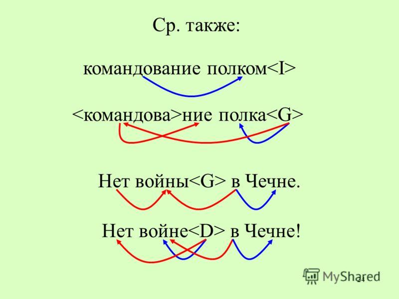 24 командование полком ние полка Ср. также: Нет войны в Чечне. Нет войне в Чечне!