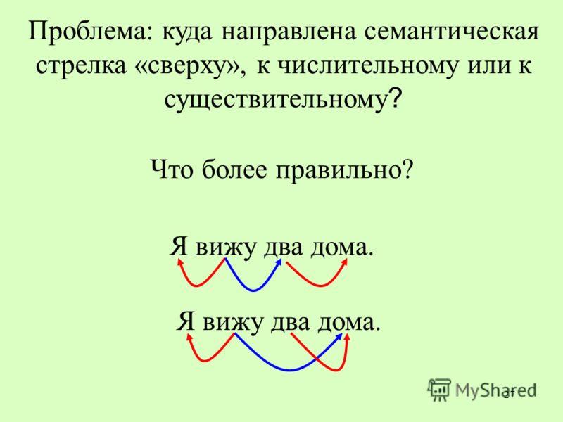 27 Проблема: куда направлена семантическая стрелка «сверху», к числительному или к существительному ? Я вижу два дома. Что более правильно?