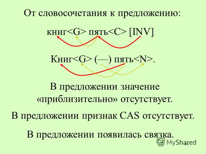 44 В предложении признак CAS отсутствует. От словосочетания к предложению: книг пять [INV] Книг () пять. В предложении значение «приблизительно» отсутствует. В предложении появилась связка.