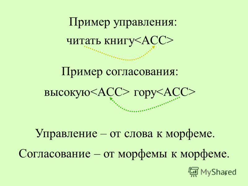 9 Пример управления: высокую гору читать книгу Пример согласования: Управление – от слова к морфеме. Согласование – от морфемы к морфеме.