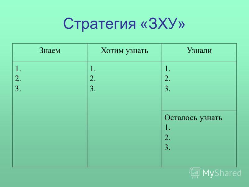 Стратегия «ЗХУ» ЗнаемХотим узнатьУзнали 1. 2. 3. 1. 2. 3. 1. 2. 3. Осталось узнать 1. 2. 3.