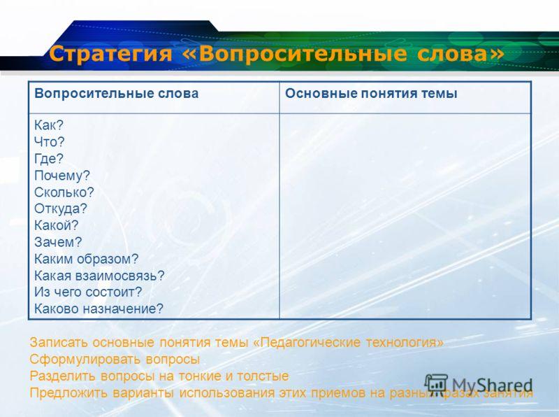 Стратегия «Вопросительные слова» Вопросительные словаОсновные понятия темы Как? Что? Где? Почему? Сколько? Откуда? Какой? Зачем? Каким образом? Какая взаимосвязь? Из чего состоит? Каково назначение? Записать основные понятия темы «Педагогические техн