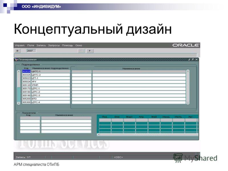 АРМ специалиста ОТиПБ Концептуальный дизайн ООО «ИНДИВИДУМ»