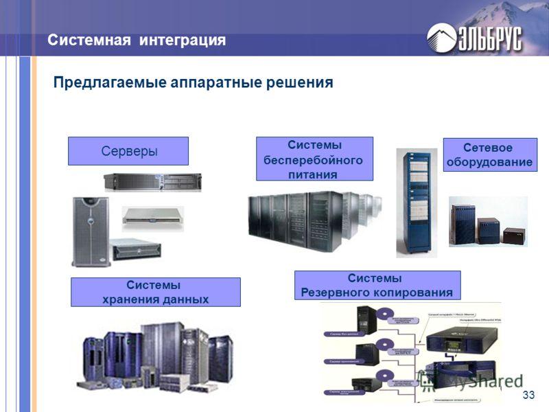 33 Системы хранения данных Серверы Системы бесперебойного питания Сетевое оборудование Системы Резервного копирования Предлагаемые аппаратные решения Системная интеграция