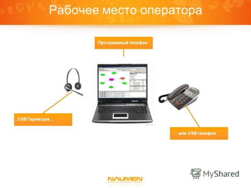 Рабочее место оператора Программный телефон USB Гарнитура … … или USB телефон