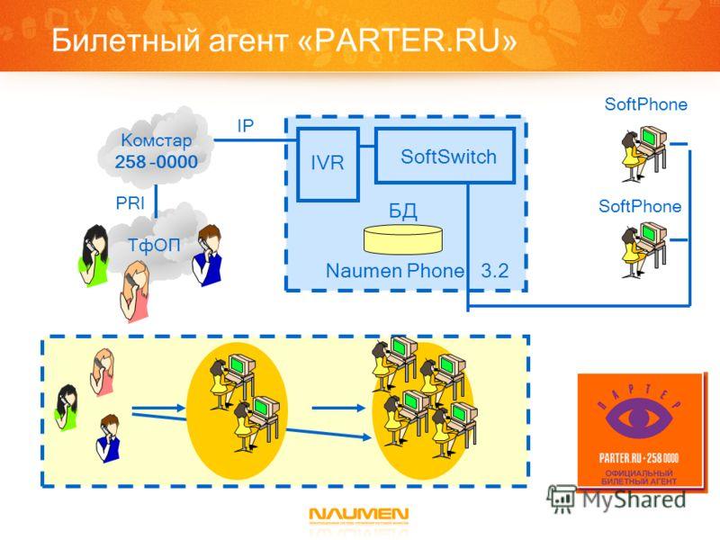 Билетный агент «PARTER.RU» IVR SoftSwitch БД ТфОП IP PRI Naumen Phone 3.2 Комстар 258 -0000 SoftPhone