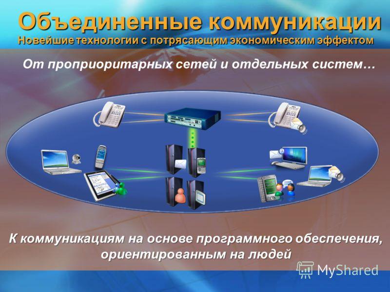 Объединенные коммуникации Новейшие технологии с потрясающим экономическим эффектом От проприоритарных сетей и отдельных систем… К коммуникациям на основе программного обеспечения, ориентированным на людей