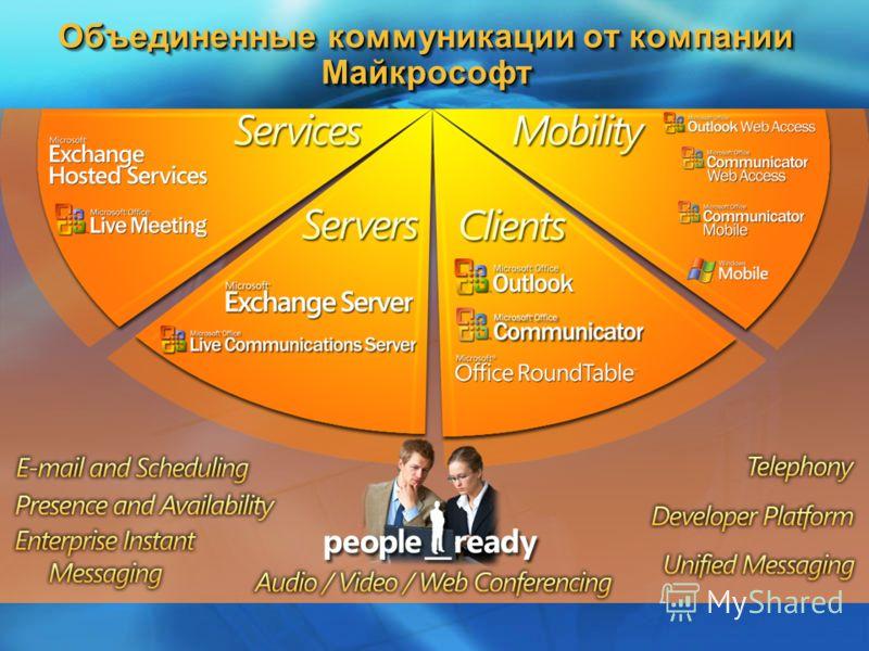 Объединенные коммуникации от компании Майкрософт